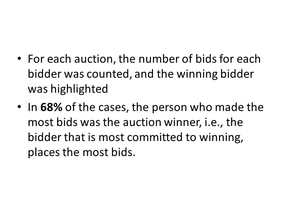 For each auction, the number of bids for each bidder was counted, and the winning bidder was highlighted In 68% of the cases, the person who made the most bids was the auction winner, i.e., the bidder that is most committed to winning, places the most bids.