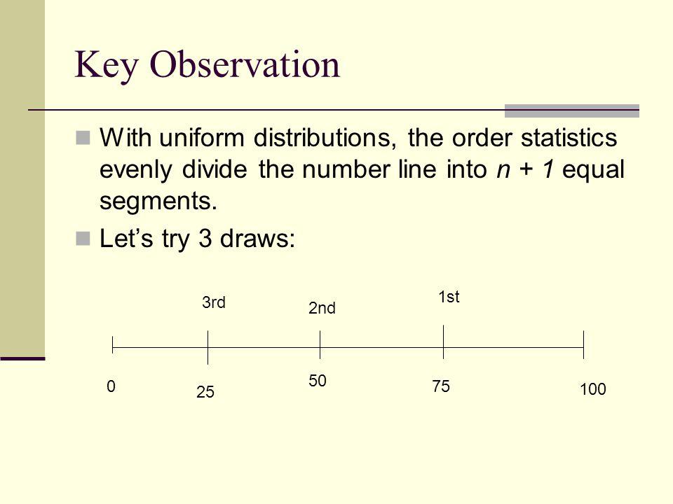 Key Observation With uniform distributions, the order statistics evenly divide the number line into n + 1 equal segments.