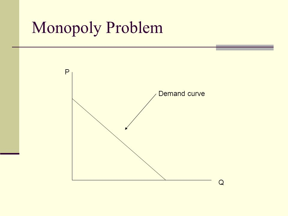 Monopoly Problem Q P Demand curve