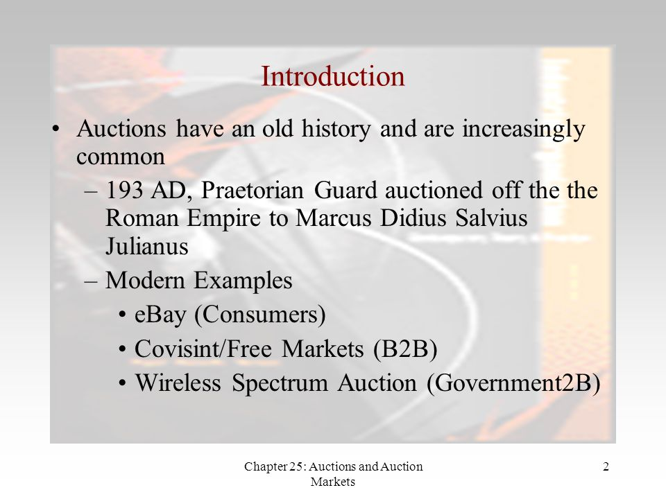Modern Trade Strategy Auction Market Theory