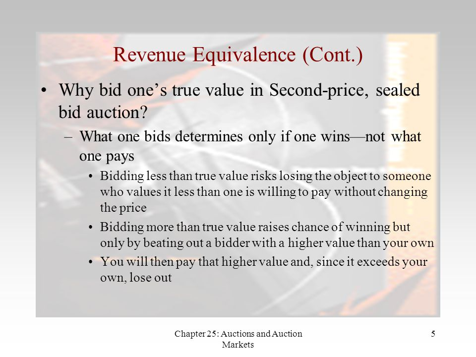 Chapter 25: Auctions and Auction Markets 5 Revenue Equivalence (Cont.) Why bid one's true value in Second-price, sealed bid auction.
