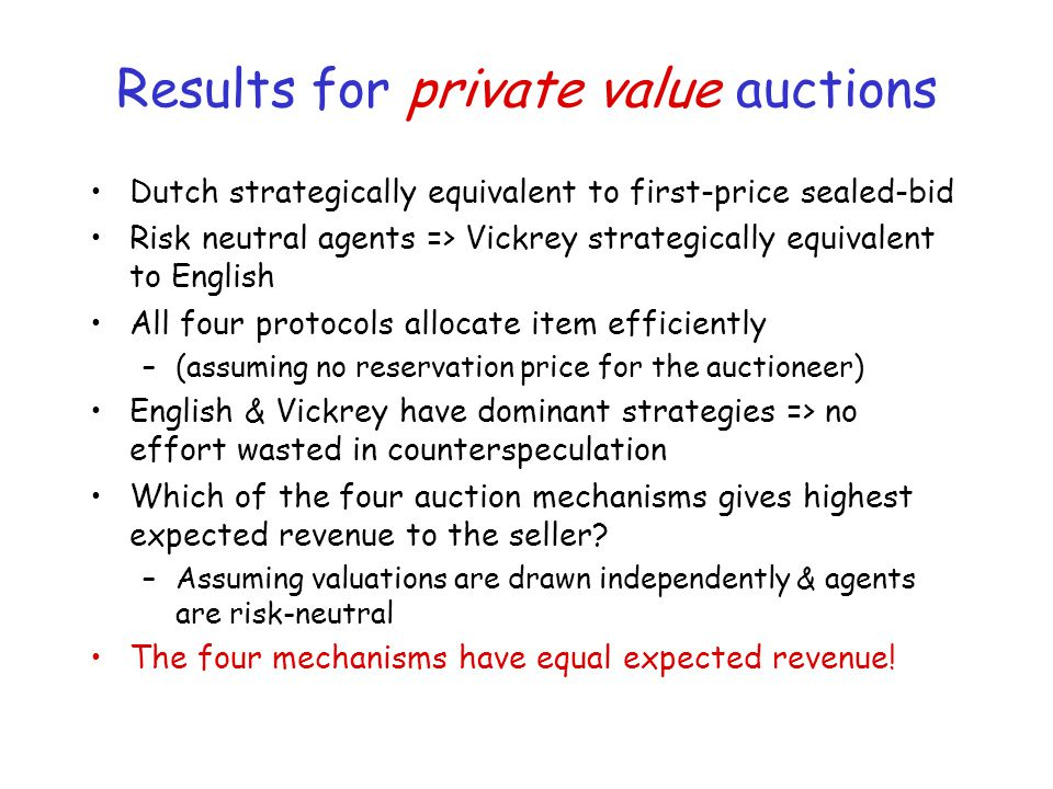 Results for private value auctions Dutch strategically equivalent to first-price sealed-bid Risk neutral agents => Vickrey strategically equivalent to English All four protocols allocate item efficiently –(assuming no reservation price for the auctioneer) English & Vickrey have dominant strategies => no effort wasted in counterspeculation Which of the four auction mechanisms gives highest expected revenue to the seller.
