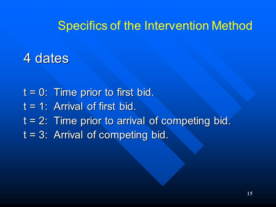 15 Specifics of the Intervention Method 4 dates t = 0: Time prior to first bid.