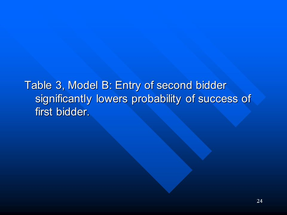24 Table 3, Model B: Entry of second bidder significantly lowers probability of success of first bidder.