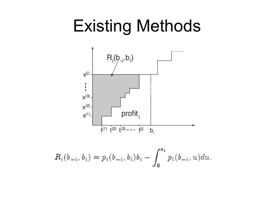 Existing Methods