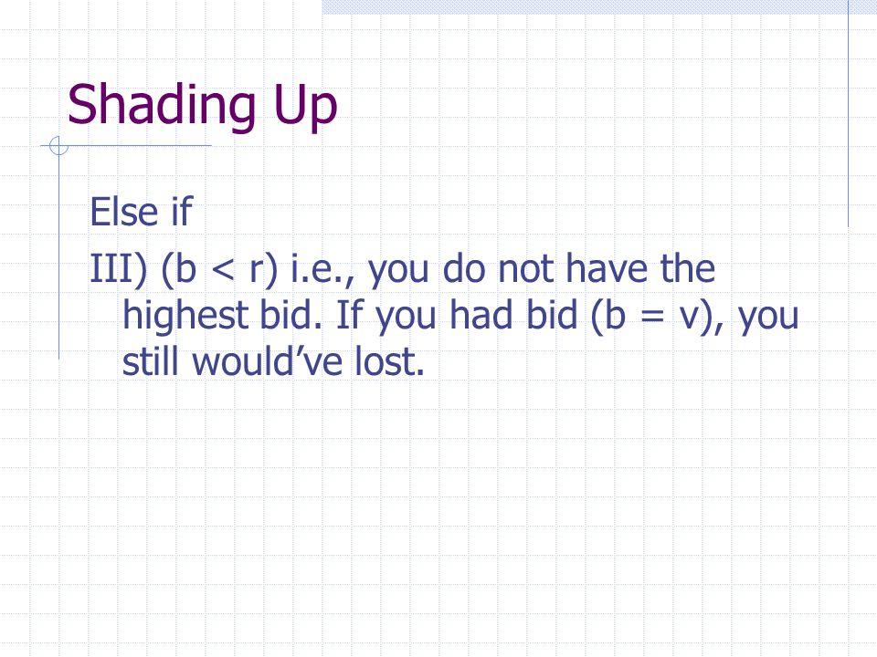 Shading Up Else if III) (b < r) i.e., you do not have the highest bid. If you had bid (b = v), you still would've lost.