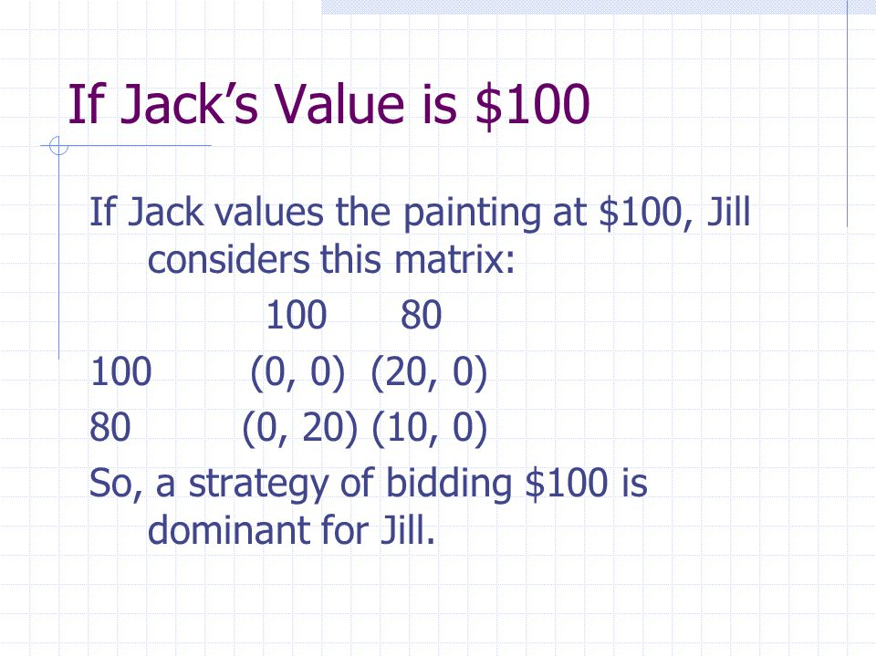 If Jack's Value is $100 If Jack values the painting at $100, Jill considers this matrix: 100 80 100 (0, 0) (20, 0) 80 (0, 20) (10, 0) So, a strategy of bidding $100 is dominant for Jill.