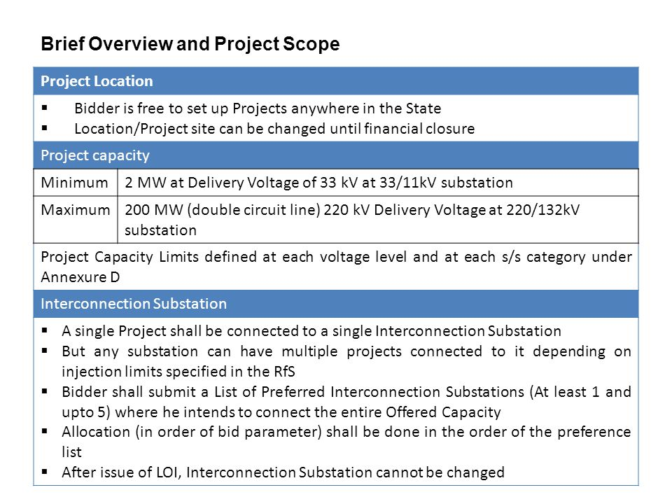 Brief Overview and Project Scope Project Location  Bidder is free to set up Projects anywhere in the State  Location/Project site can be changed until financial closure Project capacity Minimum2 MW at Delivery Voltage of 33 kV at 33/11kV substation Maximum200 MW (double circuit line) 220 kV Delivery Voltage at 220/132kV substation Project Capacity Limits defined at each voltage level and at each s/s category under Annexure D Interconnection Substation  A single Project shall be connected to a single Interconnection Substation  But any substation can have multiple projects connected to it depending on injection limits specified in the RfS  Bidder shall submit a List of Preferred Interconnection Substations (At least 1 and upto 5) where he intends to connect the entire Offered Capacity  Allocation (in order of bid parameter) shall be done in the order of the preference list  After issue of LOI, Interconnection Substation cannot be changed