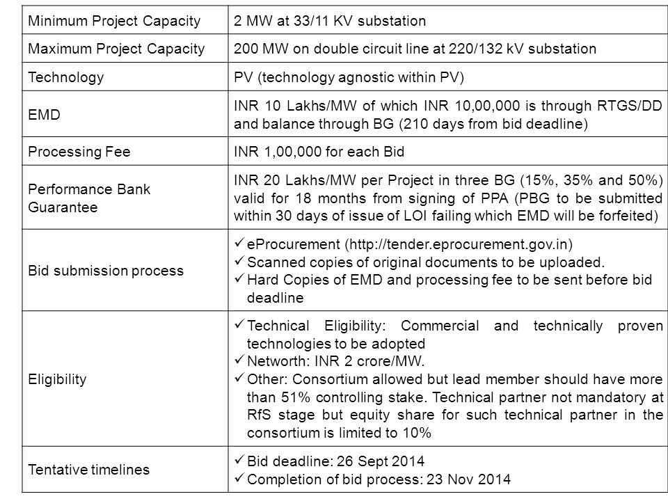 Minimum Project Capacity2 MW at 33/11 KV substation Maximum Project Capacity200 MW on double circuit line at 220/132 kV substation TechnologyPV (technology agnostic within PV) EMD INR 10 Lakhs/MW of which INR 10,00,000 is through RTGS/DD and balance through BG (210 days from bid deadline) Processing FeeINR 1,00,000 for each Bid Performance Bank Guarantee INR 20 Lakhs/MW per Project in three BG (15%, 35% and 50%) valid for 18 months from signing of PPA (PBG to be submitted within 30 days of issue of LOI failing which EMD will be forfeited) Bid submission process eProcurement (http://tender.eprocurement.gov.in) Scanned copies of original documents to be uploaded.