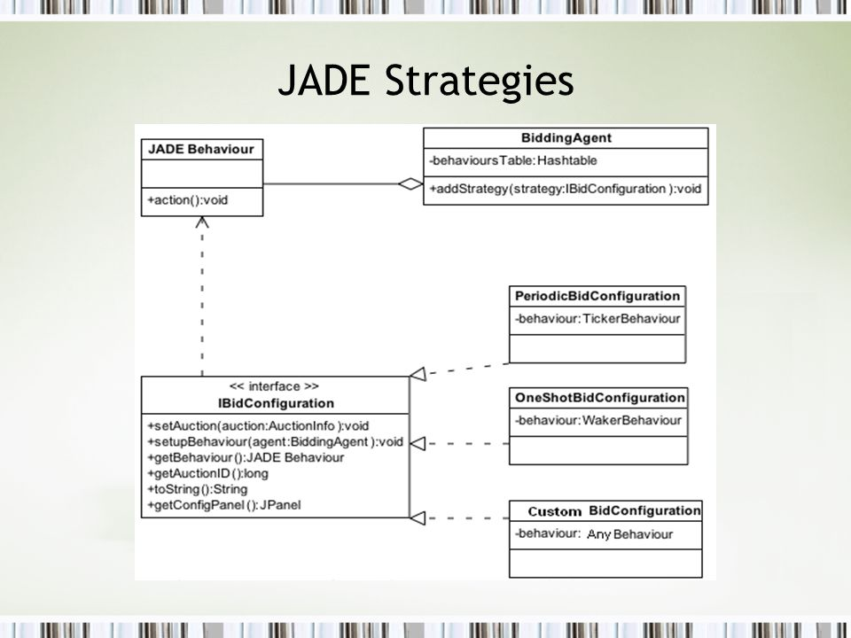 JADE Strategies