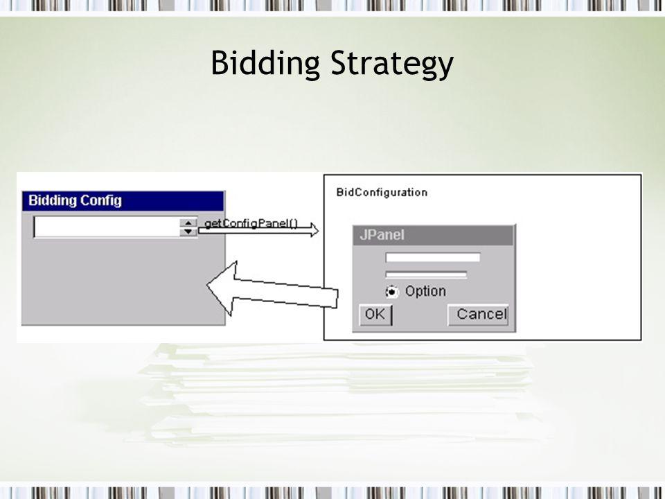 Bidding Strategy