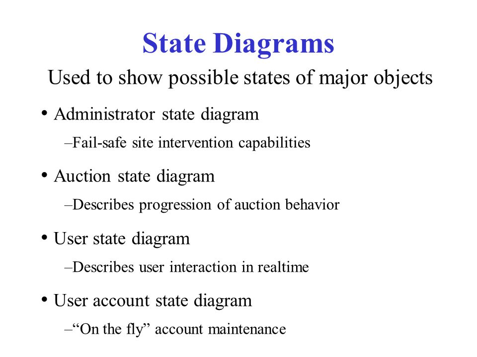 State Diagrams Used to show possible states of major objects Administrator state diagram –Fail-safe site intervention capabilities Auction state diagr
