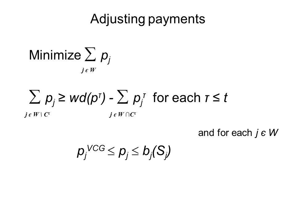 Adjusting payments Minimize  p j  p j ≥ wd(p τ ) -  p j τ for each τ ≤ t and for each j є W p j VCG  p j  b j (S j ) j є W \ C τ j є W ∩C τ j є W