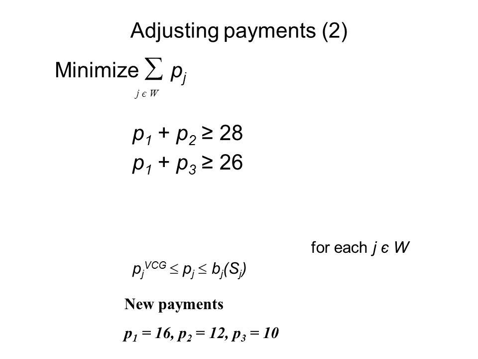 Adjusting payments (2) Minimize  p j p 1 + p 2 ≥ 28 p 1 + p 3 ≥ 26 for each j є W p j VCG  p j  b j (S j ) j є W New payments p 1 = 16, p 2 = 12, p 3 = 10