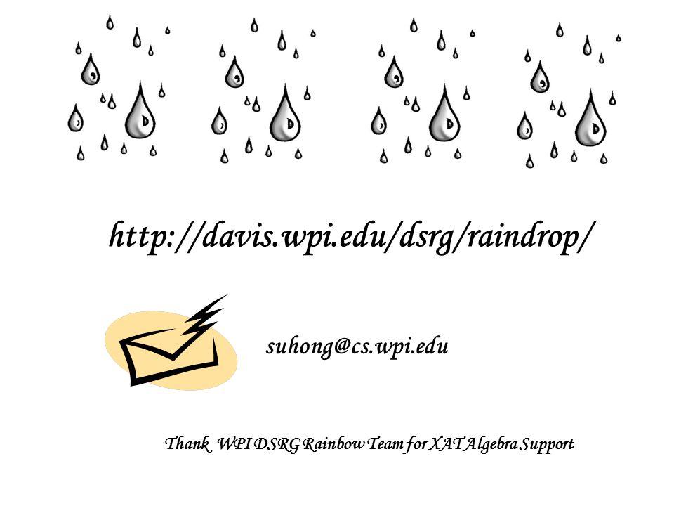 http://davis.wpi.edu/dsrg/raindrop/ suhong@cs.wpi.edu Thank WPI DSRG Rainbow Team for XAT Algebra Support