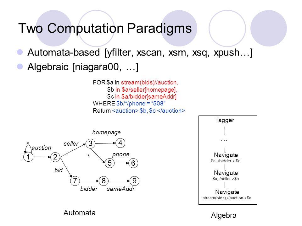 Two Computation Paradigms Automata-based [yfilter, xscan, xsm, xsq, xpush…] Algebraic [niagara00, …] FOR $a in stream(bids)//auction, $b in $a/seller[homepage], $c in $a/bidder[sameAddr] WHERE $b/*/phone = 508 Return $b, $c 1 auction * 2 3 seller bidder Automata 8 Navigate $a, /seller->$b Navigate $a, /bidder-> $c Tagger Algebra Navigate stream(bids),//auction->$a 4 homepage 9 sameAddr 56 * phone … 7 bid