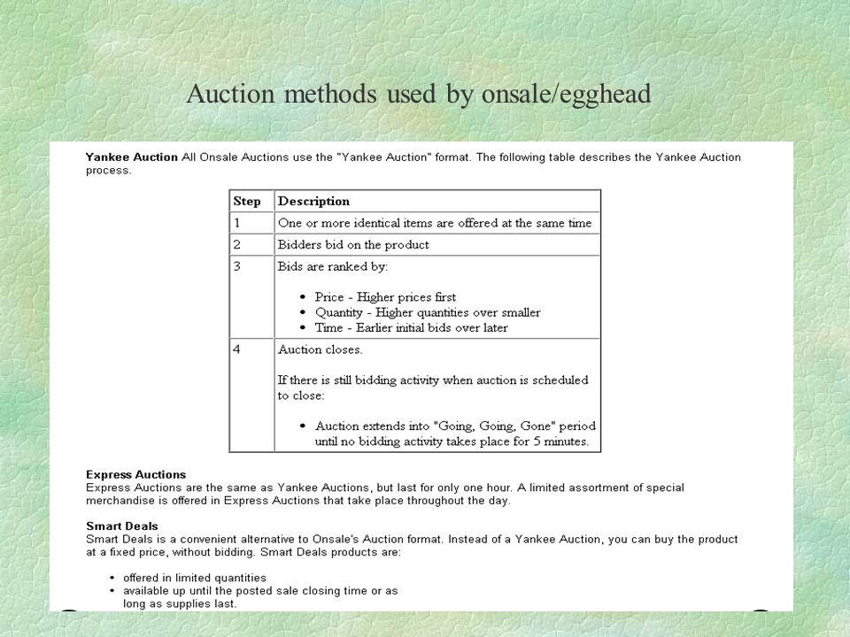 Auction methods used by onsale/egghead