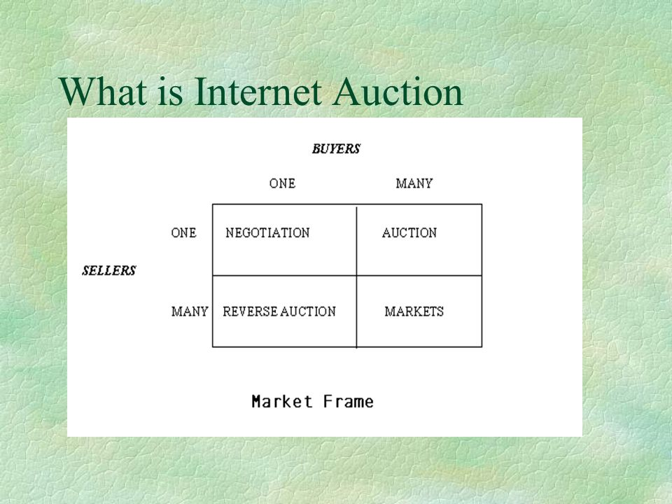 The Entities in Internet Auction