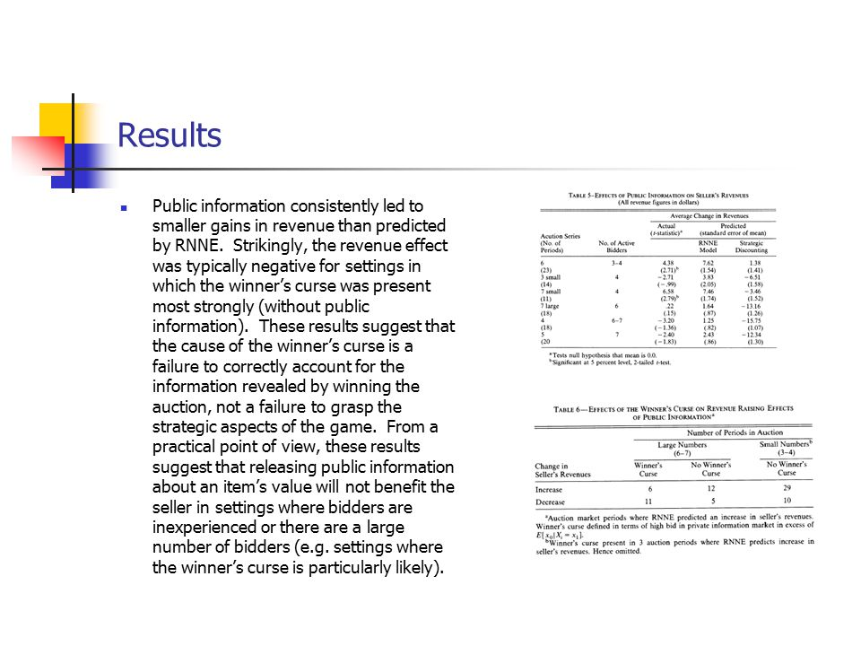 Results Public information consistently led to smaller gains in revenue than predicted by RNNE.