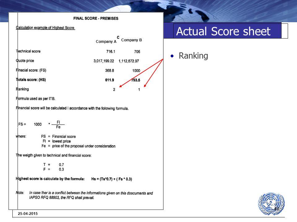 21 25-04-2015 Actual Score sheet Ranking Company A Company B