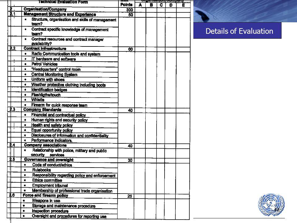 22 25-04-2015 Details of Evaluation