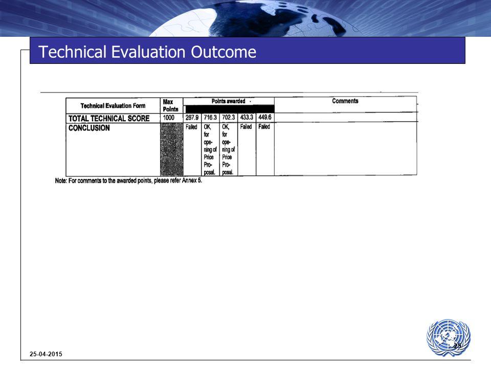 25 25-04-2015 Technical Evaluation Outcome