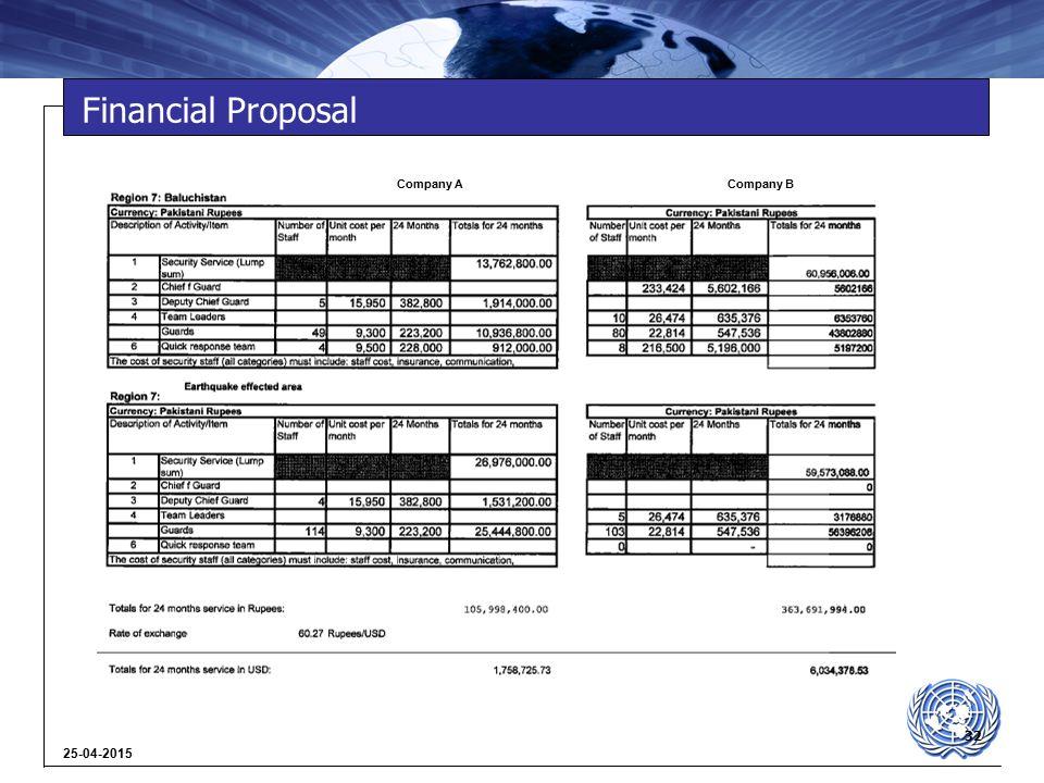 32 25-04-2015 Financial Proposal Company ACompany B