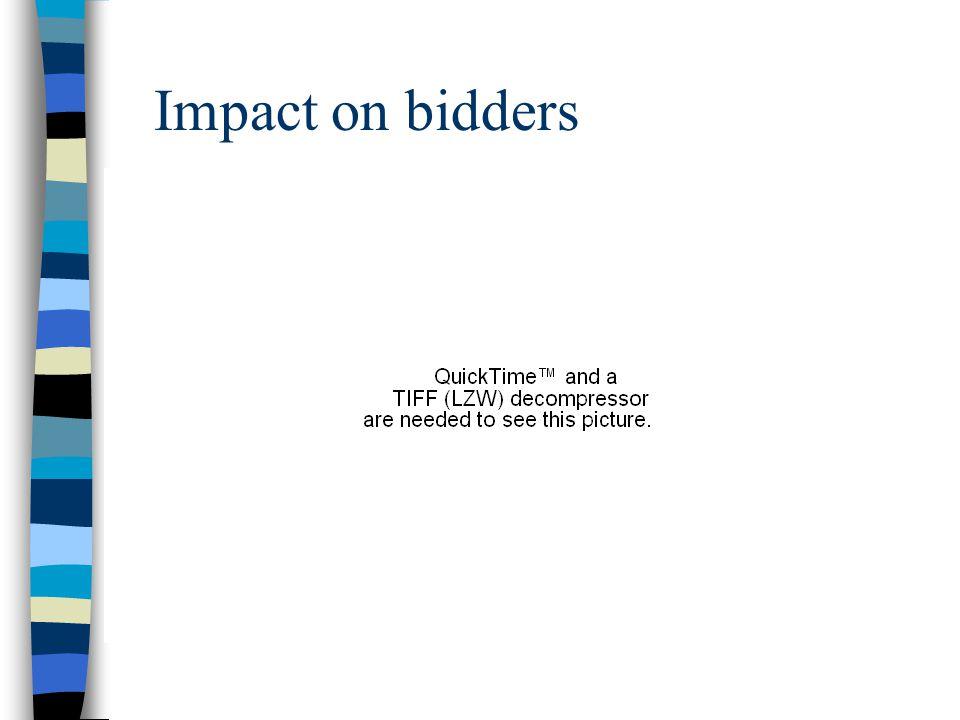 Impact on bidders