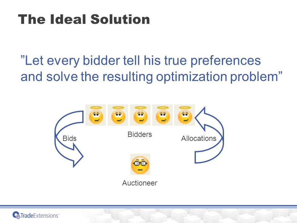 The Ideal Solution Let every bidder tell his true preferences and solve the resulting optimization problem Bidders Auctioneer BidsAllocations