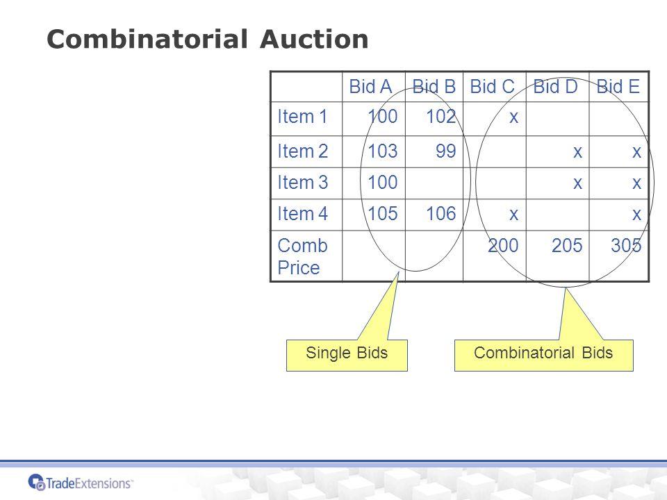 Combinatorial Auction Bid ABid BBid CBid DBid E Item 1100102x Item 210399xx Item 3100xx Item 4105106xx Comb Price 200205305 Single Bids Combinatorial Bids