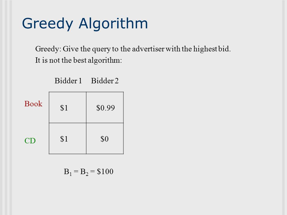 Greedy Algorithm Greedy: Give the query to the advertiser with the highest bid.