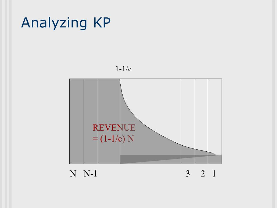 Analyzing KP REVENUE = (1-1/e) N 1-1/e 123N-1N
