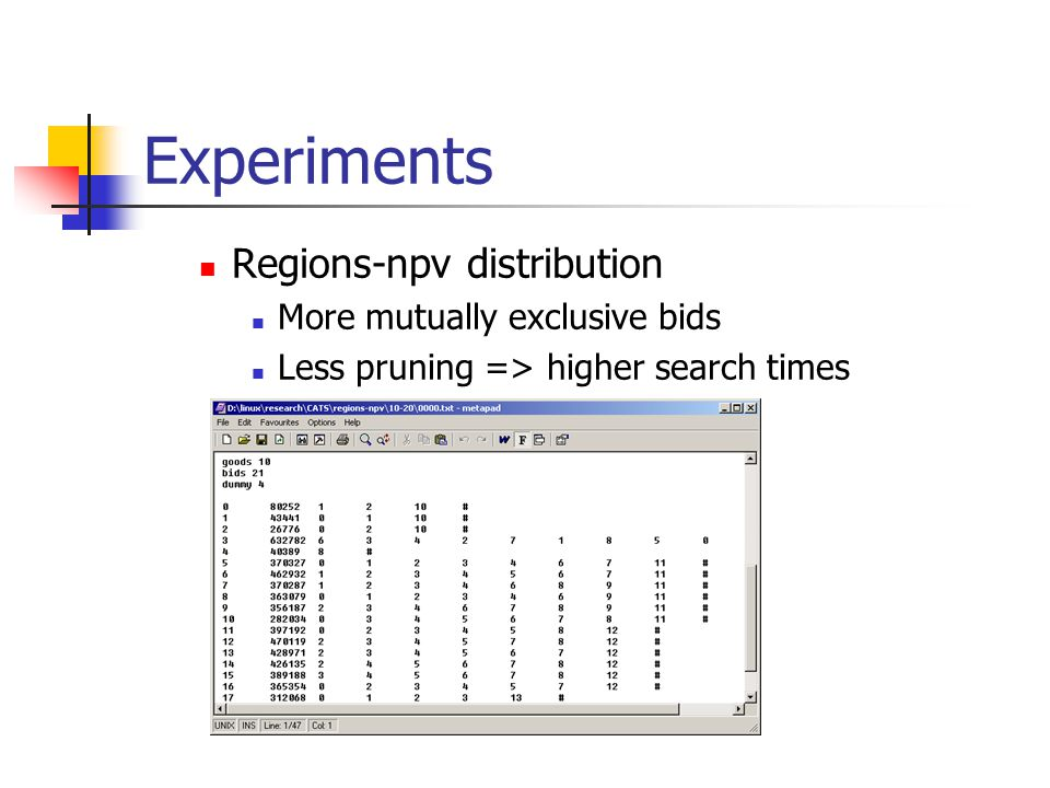 Experiments Regions-npv distribution More mutually exclusive bids Less pruning => higher search times