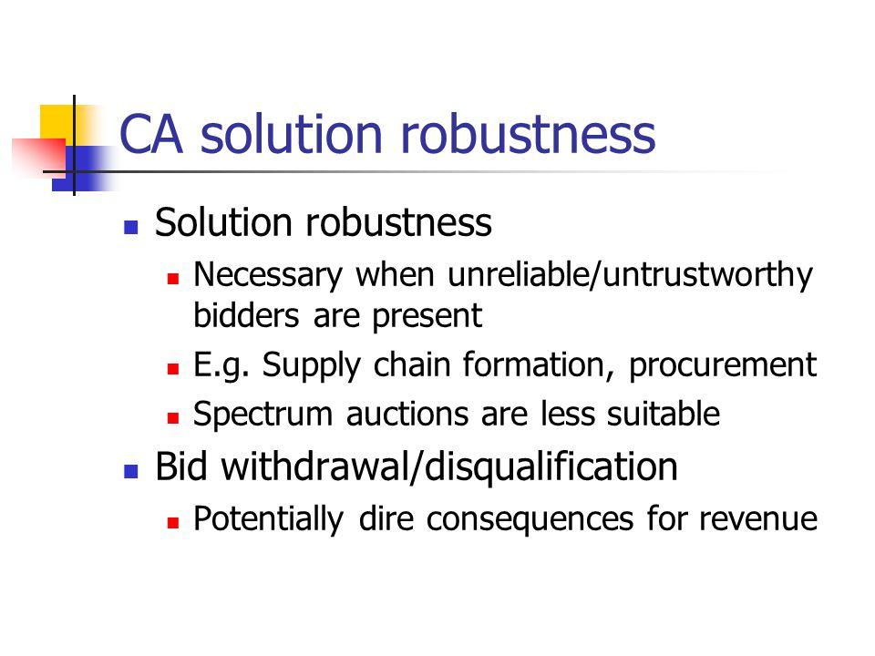 CA solution robustness Solution robustness Necessary when unreliable/untrustworthy bidders are present E.g.