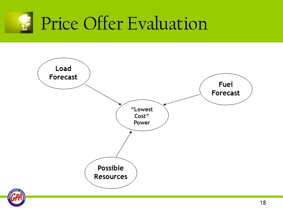 "18 Load Forecast ""Lowest Cost"" Power Fuel Forecast Possible Resources Price Offer Evaluation"