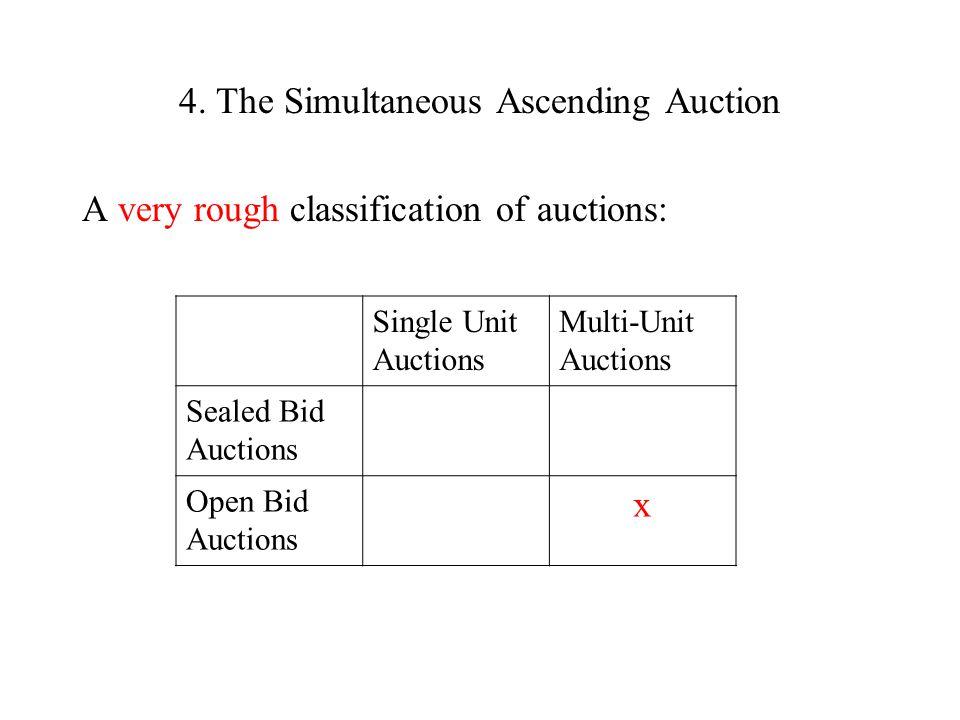 4. The Simultaneous Ascending Auction A very rough classification of auctions: Single Unit Auctions Multi-Unit Auctions Sealed Bid Auctions Open Bid A