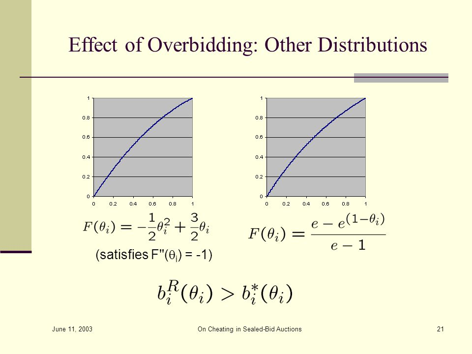June 11, 2003 On Cheating in Sealed-Bid Auctions21 Effect of Overbidding: Other Distributions (satisfies F (  i ) = -1)
