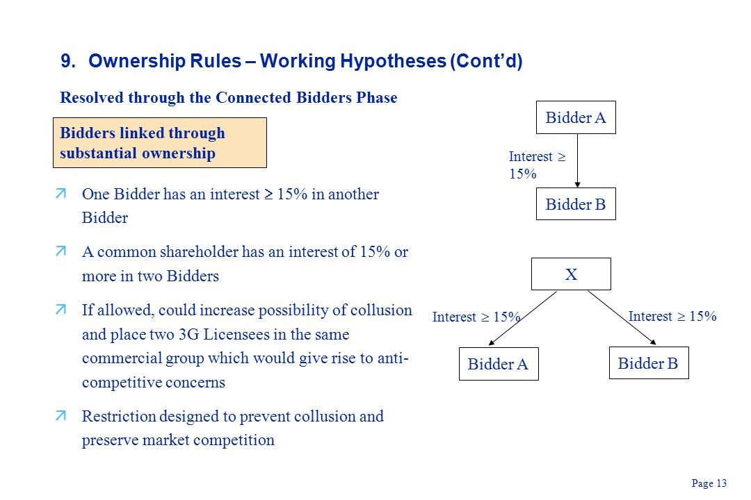 Page 13 9.Ownership Rules – Working Hypotheses (Cont'd) Resolved through the Connected Bidders Phase Bidders linked through substantial ownership Bidder A Bidder B Interest  15% X Bidder A Interest  15% Bidder B Interest  15% äOne Bidder has an interest  15% in another Bidder äA common shareholder has an interest of 15% or more in two Bidders äIf allowed, could increase possibility of collusion and place two 3G Licensees in the same commercial group which would give rise to anti- competitive concerns äRestriction designed to prevent collusion and preserve market competition
