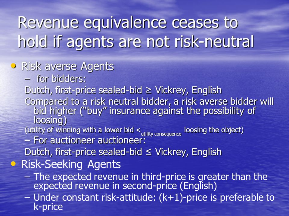 Revenue equivalence ceases to hold if agents are not risk-neutral Risk averse Agents Risk averse Agents – for bidders: Dutch, first-price sealed-bid ≥ Vickrey, English Compared to a risk neutral bidder, a risk averse bidder will bid higher ( buy insurance against the possibility of loosing) (utility of winning with a lower bid < utility consequence loosing the object) –For auctioneer auctioneer: Dutch, first-price sealed-bid ≤ Vickrey, English Risk-Seeking Agents – –The expected revenue in third-price is greater than the expected revenue in second-price (English) – –Under constant risk-attitude: (k+1)-price is preferable to k-price
