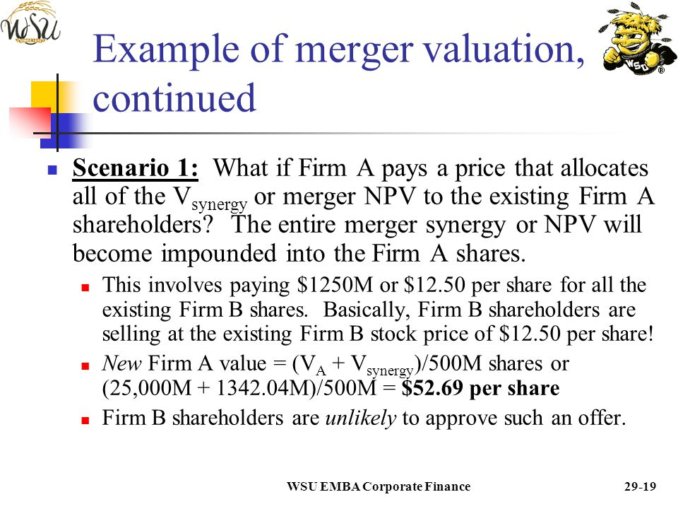 WSU EMBA Corporate Finance29-18 Example of merger valuation, continued What is the proposed Firm AB worth? What price should Firm A pay? First, estima