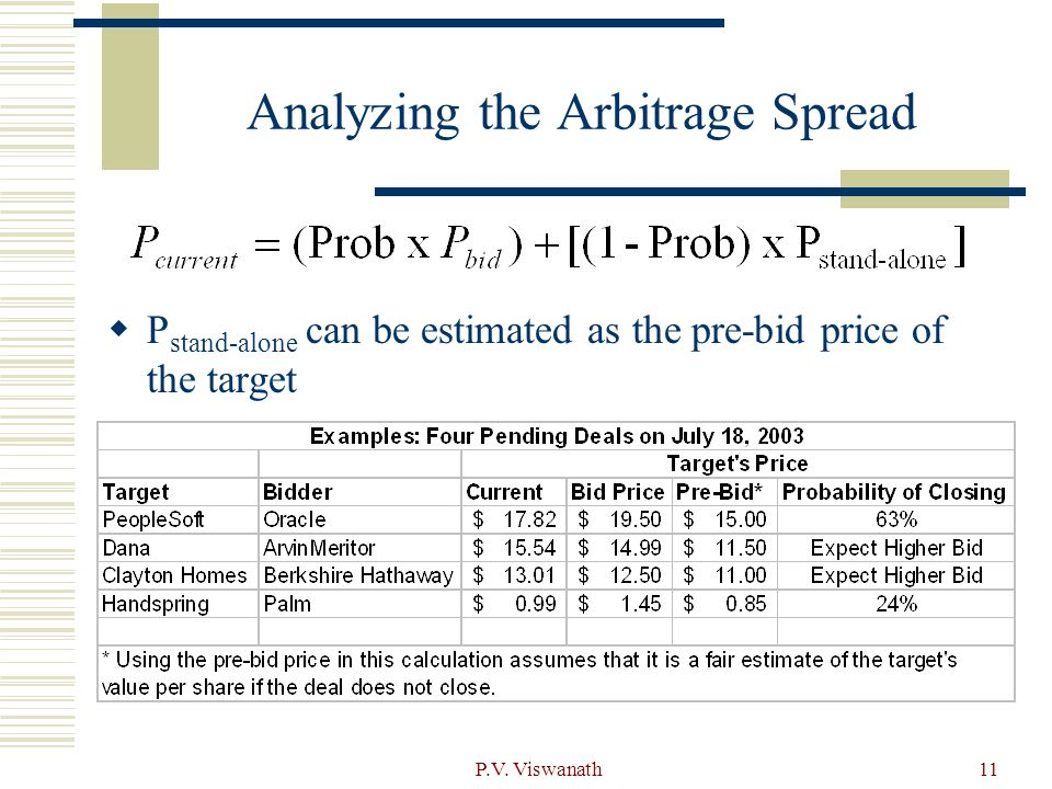 P.V. Viswanath11 Analyzing the Arbitrage Spread  P stand-alone can be estimated as the pre-bid price of the target