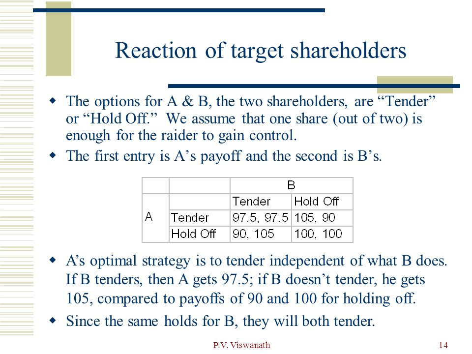 """P.V. Viswanath14 Reaction of target shareholders  The options for A & B, the two shareholders, are """"Tender"""" or """"Hold Off."""" We assume that one share ("""