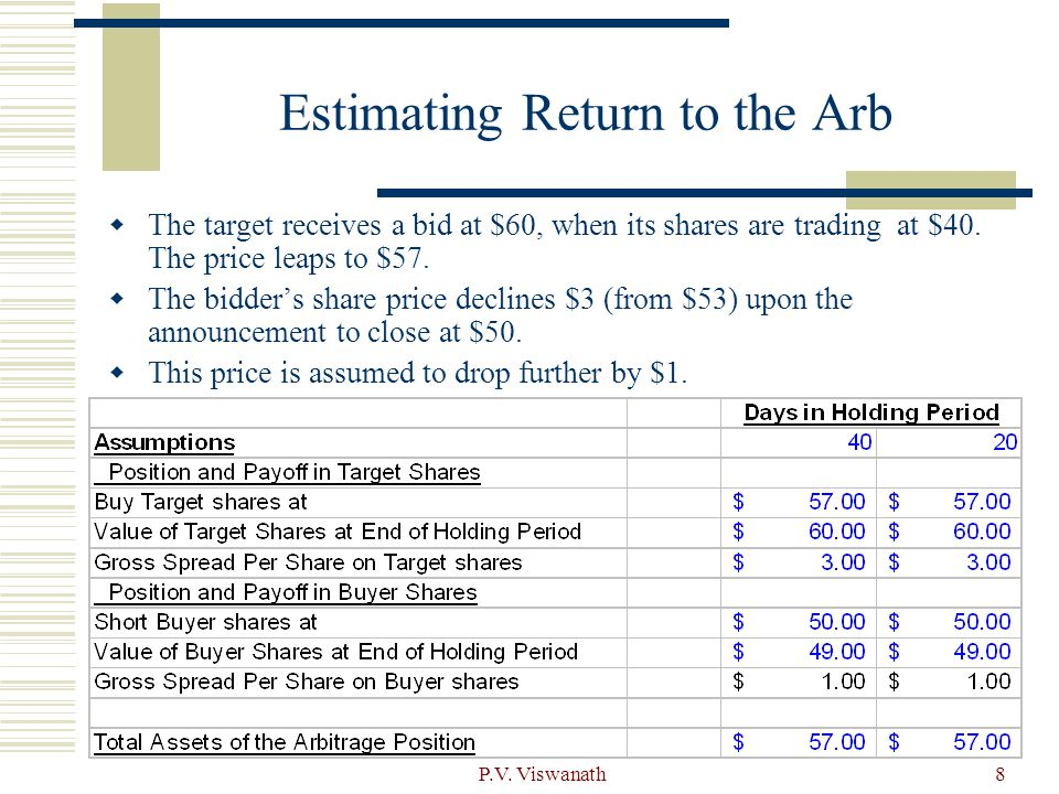 P.V. Viswanath8 Estimating Return to the Arb  The target receives a bid at $60, when its shares are trading at $40. The price leaps to $57.  The bid
