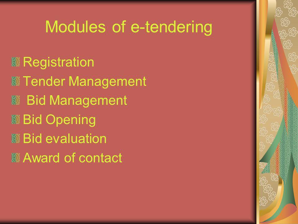 Modules of e-tendering Registration Tender Management Bid Management Bid Opening Bid evaluation Award of contact
