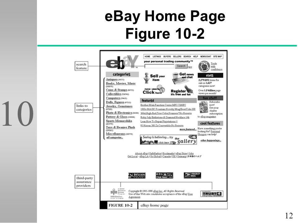 12 10 eBay Home Page Figure 10-2