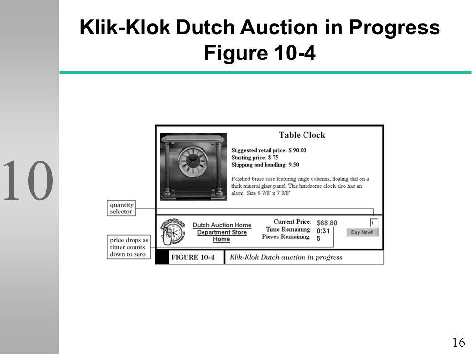 16 10 Klik-Klok Dutch Auction in Progress Figure 10-4