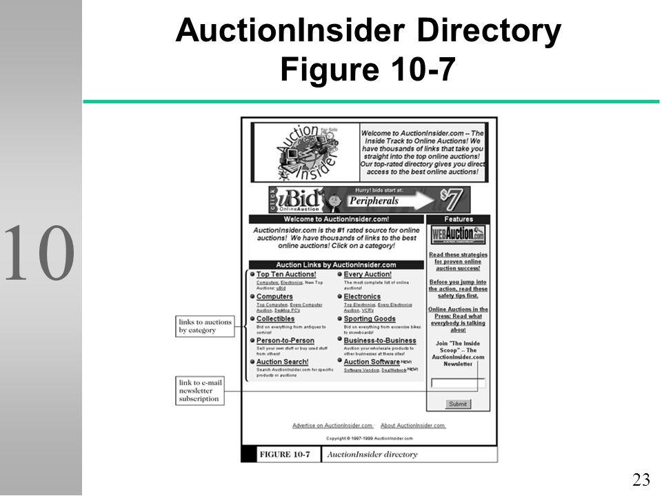 23 10 AuctionInsider Directory Figure 10-7