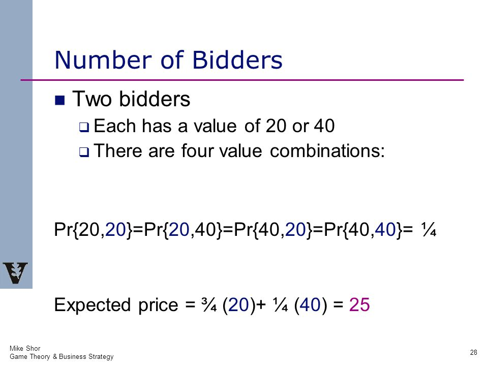 Mike Shor Game Theory & Business Strategy 28 Number of Bidders Two bidders  Each has a value of 20 or 40  There are four value combinations: Pr{20,20}=Pr{20,40}=Pr{40,20}=Pr{40,40}= ¼ Expected price = ¾ (20)+ ¼ (40) = 25