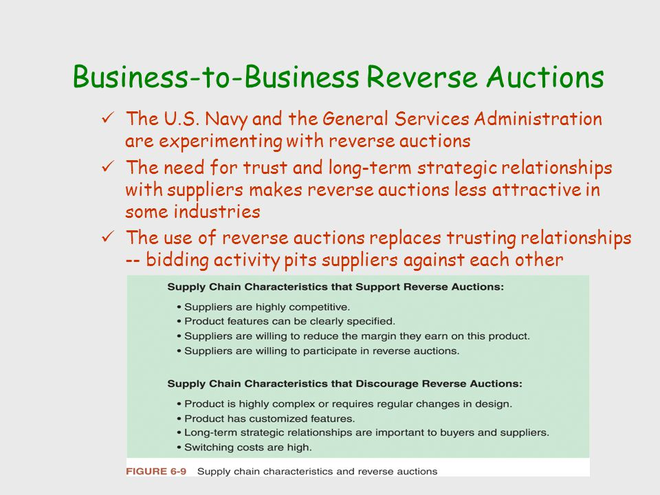 Business-to-Business Reverse Auctions The U.S.