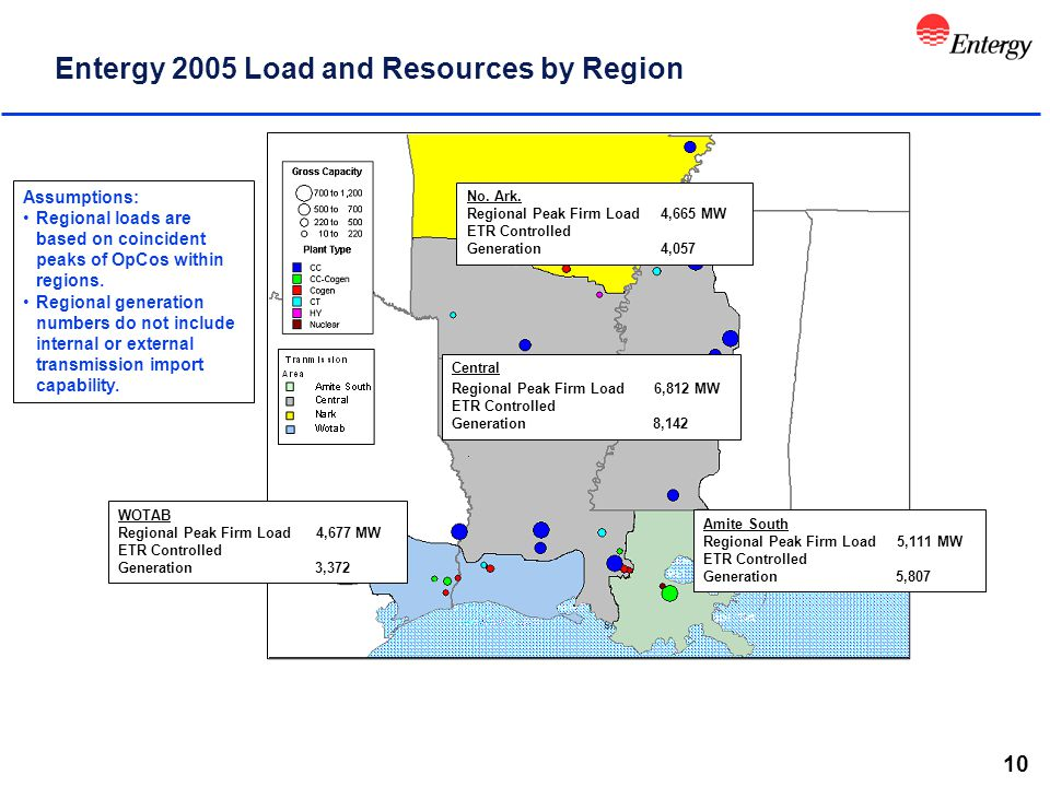 10 Entergy 2005 Load and Resources by Region Amite South Regional Peak Firm Load 5,111 MW ETR Controlled Generation 5,807 Central Regional Peak Firm L